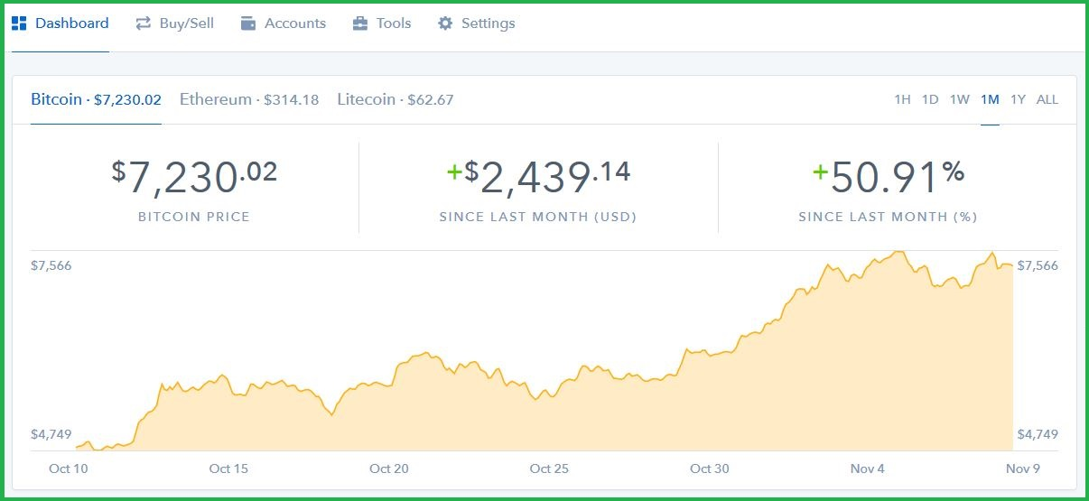 Coinbase Dashboard Page