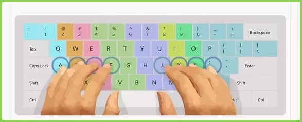 Finger Placement On Keyboard