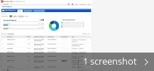 Screenshot collage for Qualys Cloud Security Agent